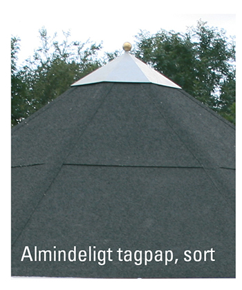 Tagtyper_tagpap